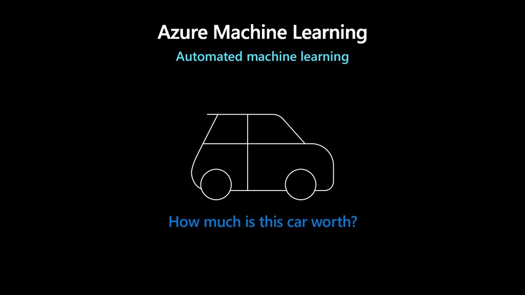 How much is this car worth? Automated machine l...