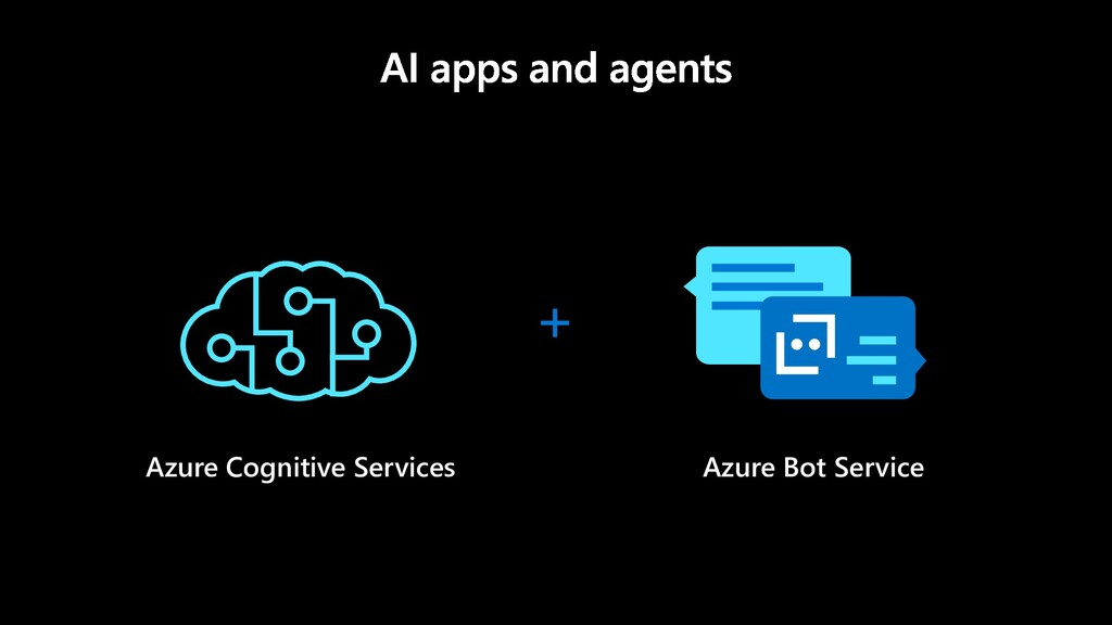 Azure Bot Service Azure Cognitive Services