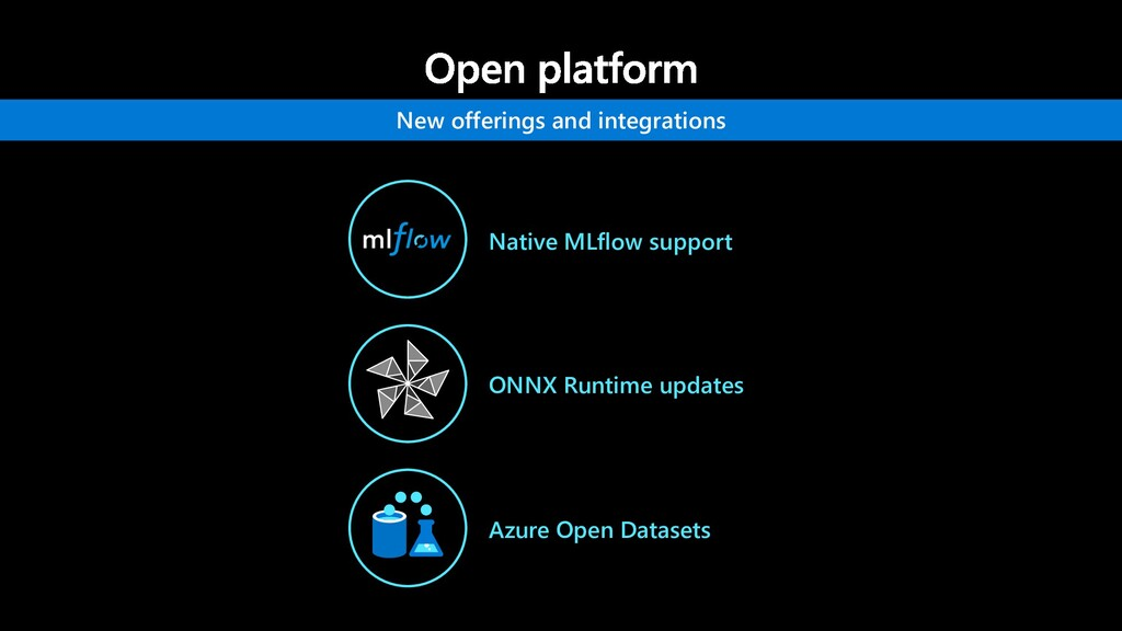 New offerings and integrations ONNX Runtime upd...