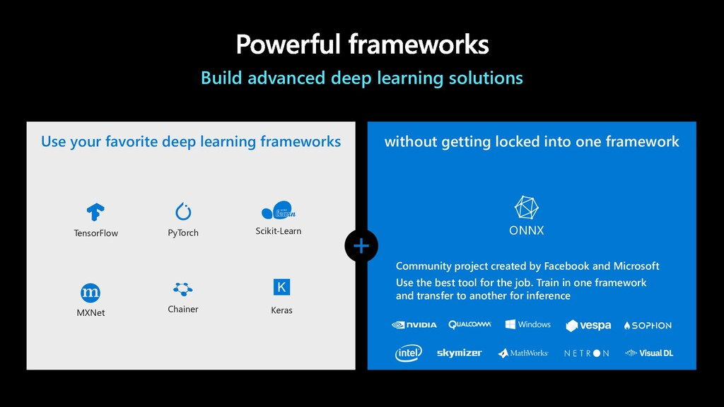 Build advanced deep learning solutions Use your...