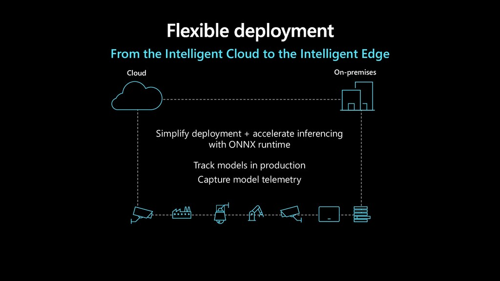 Simplify deployment + accelerate inferencing wi...