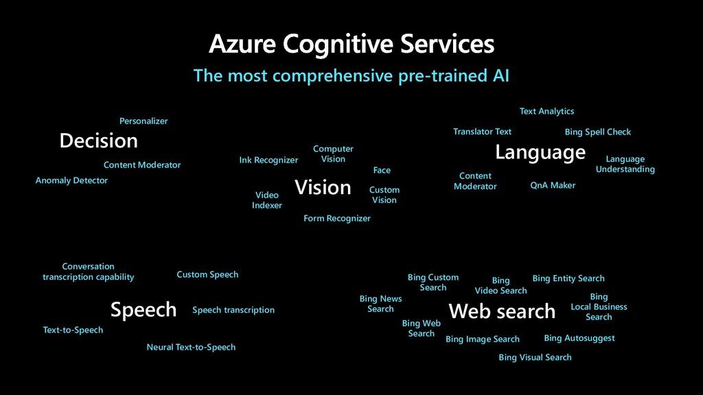 The most comprehensive pre-trained AI Language ...