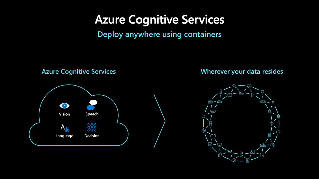 Deploy anywhere using containers Azure Cognitiv...