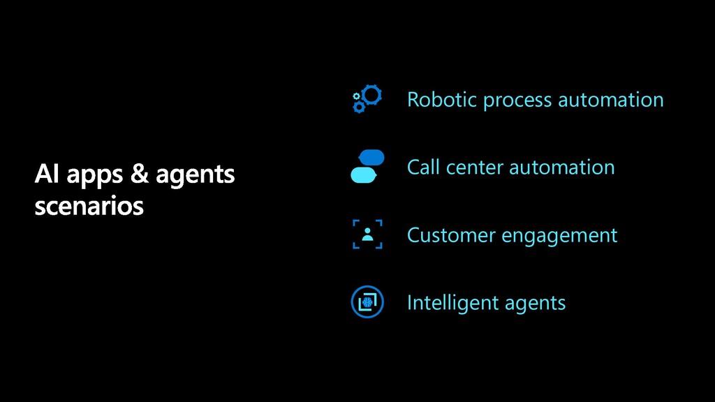 Robotic process automation Call center automati...