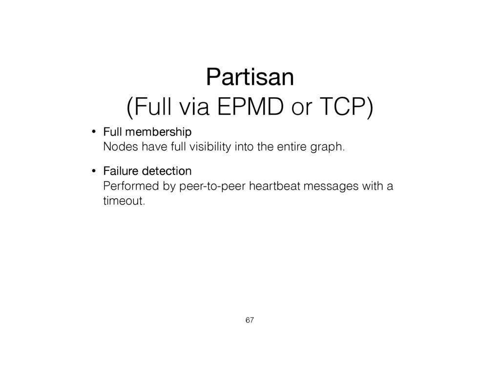 Partisan (Full via EPMD or TCP) • Full membersh...