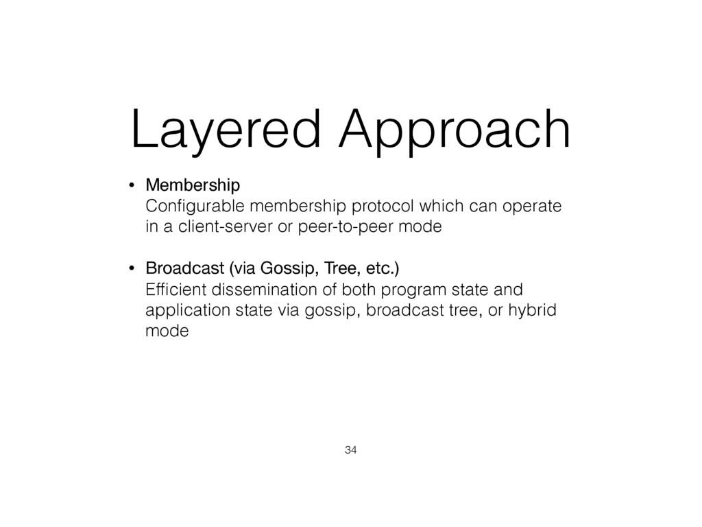Layered Approach • Membership Configurable memb...