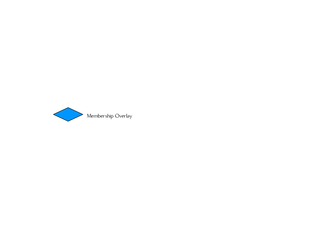 Membership Overlay