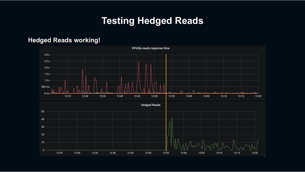 Testing Hedged Reads Hedged Reads working!