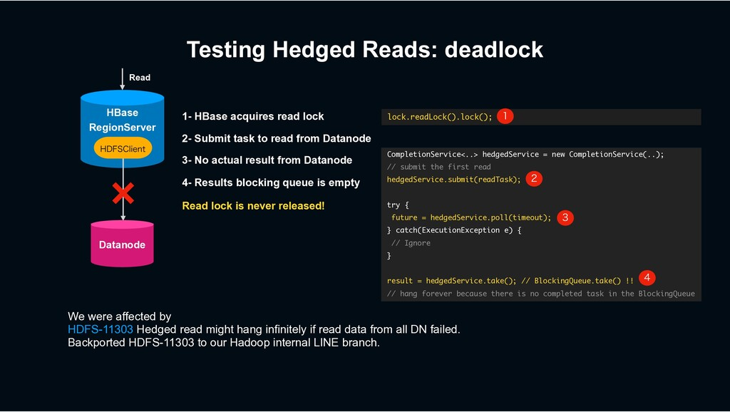 CompletionService<..> hedgedService = new Compl...