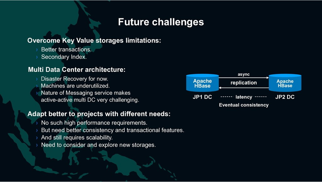 Future challenges › Better transactions. › Seco...