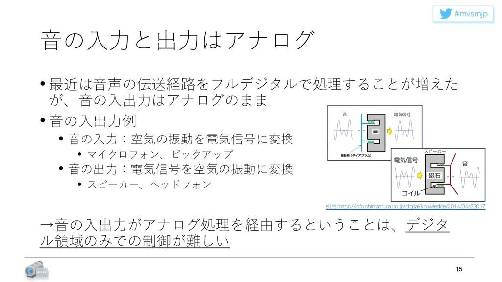 NWTNKQ ⾳の⼊⼒と出⼒はアナログ • 最近は⾳声の伝送経路をフルデジタルで処理すること...