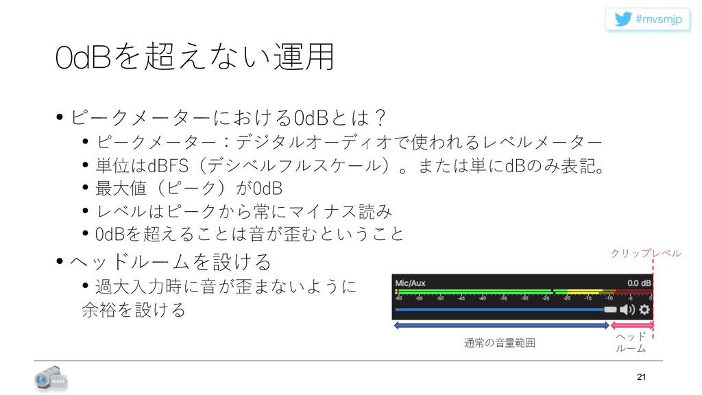 NWTNKQ 0dBを超えない運⽤ • ピークメーターにおける0dBとは? • ピークメータ...