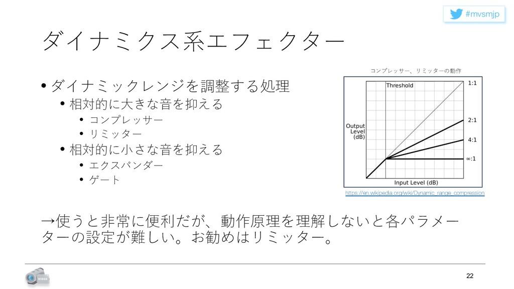 NWTNKQ ダイナミクス系エフェクター • ダイナミックレンジを調整する処理 • 相対的に...
