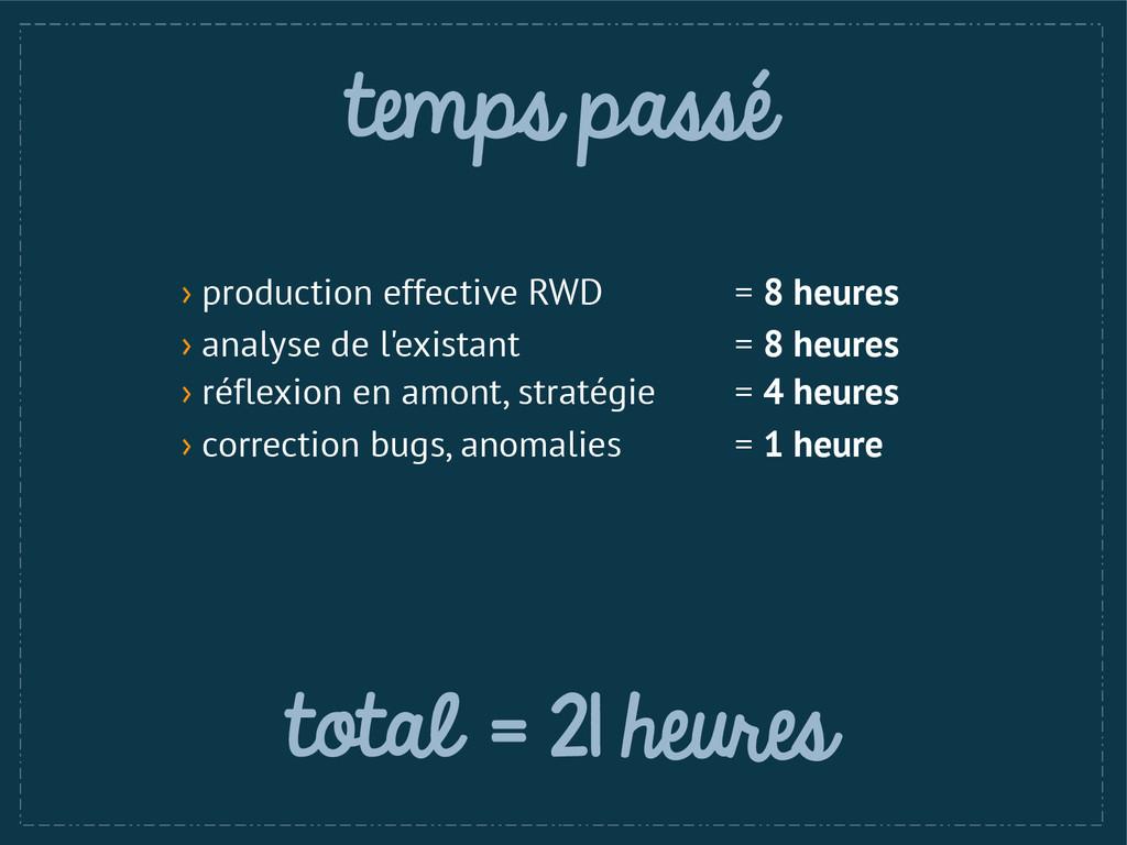 temps passé › production effective RWD = 8 heur...