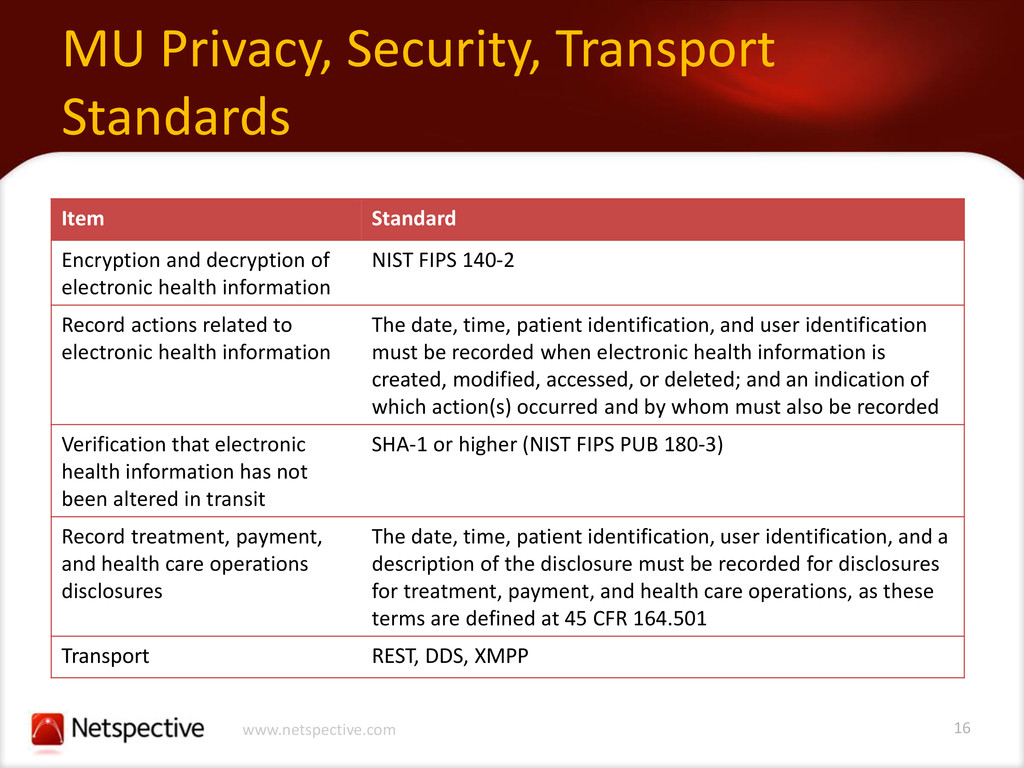 16 www.netspective.com MU Privacy, Security, Tr...
