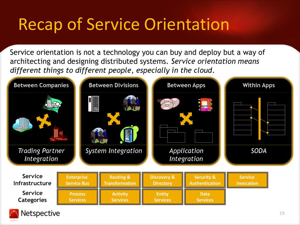 19 Recap of Service Orientation Between Compani...