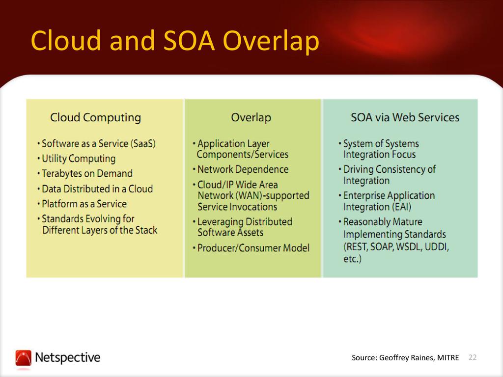 22 Cloud and SOA Overlap Source: Geoffrey Raine...