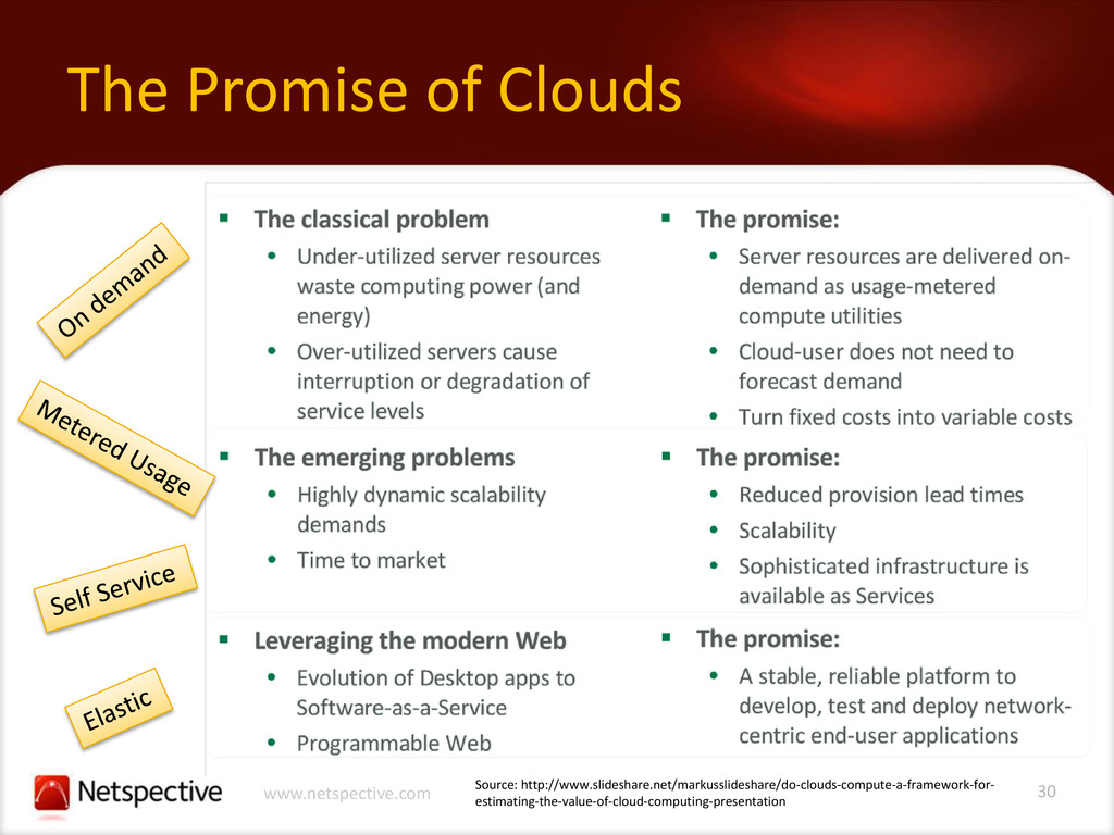 30 www.netspective.com The Promise of Clouds So...