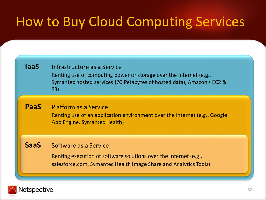 32 How to Buy Cloud Computing Services IaaS Inf...