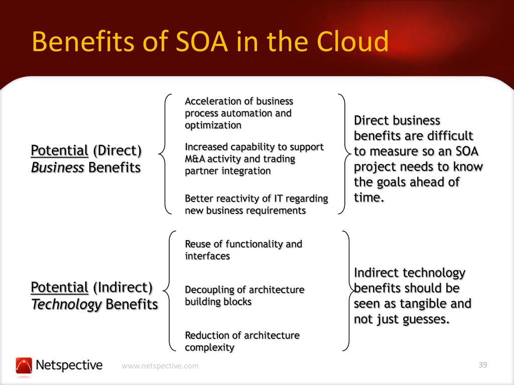 39 www.netspective.com Benefits of SOA in the C...