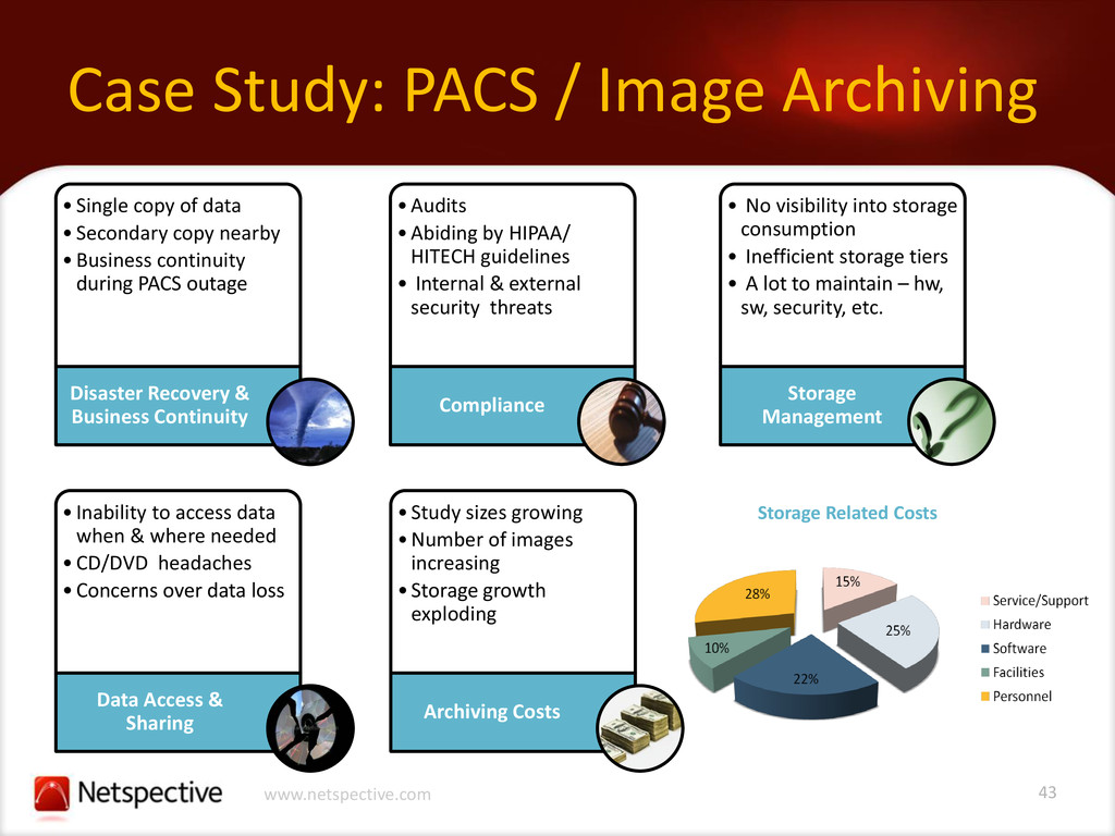 43 www.netspective.com Case Study: PACS / Image...