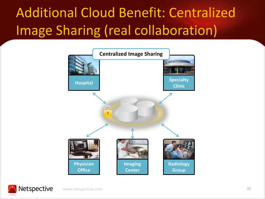 46 www.netspective.com Additional Cloud Benefit...