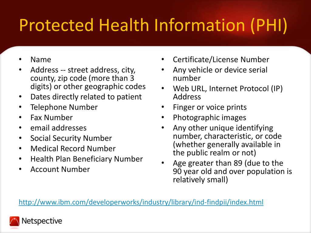 Protected Health Information (PHI) • Name • Add...