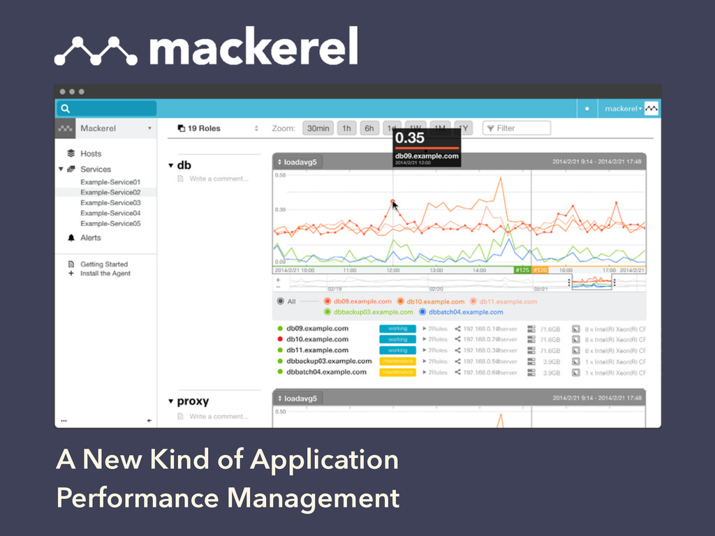 A New Kind of Application Performance Management
