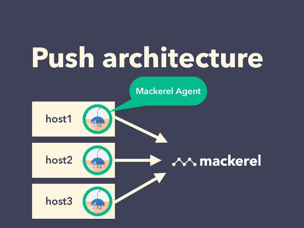 Push architecture host1 host2 host3 Mackerel Ag...