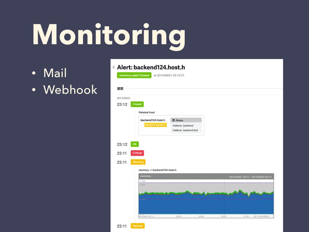 Monitoring • Mail • Webhook