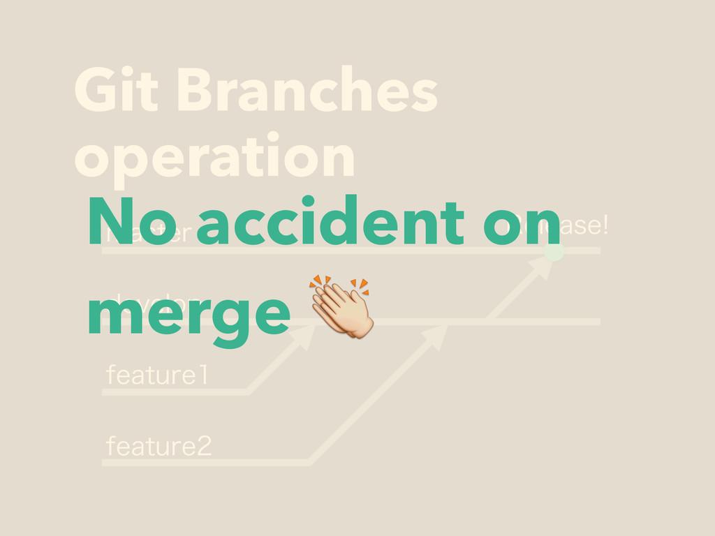 Git Branches operation NBTUFS EFWFMPQ GFBUVSF ...