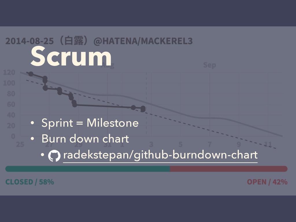 Scrum • Sprint = Milestone • Burn down chart • ...