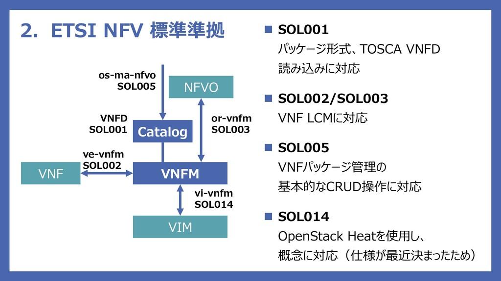2. ETSI NFV 標準準拠 VNFM Catalog VNF VIM NFVO or-v...