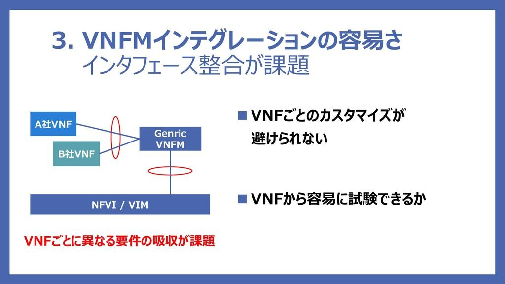 3. VNFMインテグレーションの容易さ インタフェース整合が課題 VNFごとに異なる要件の吸...