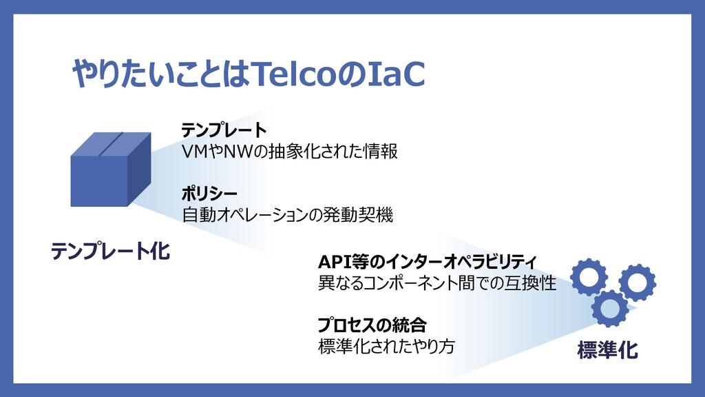 やりたいことはTelcoのIaC テンプレート化 テンプレート VMやNWの抽象化された情報 ...