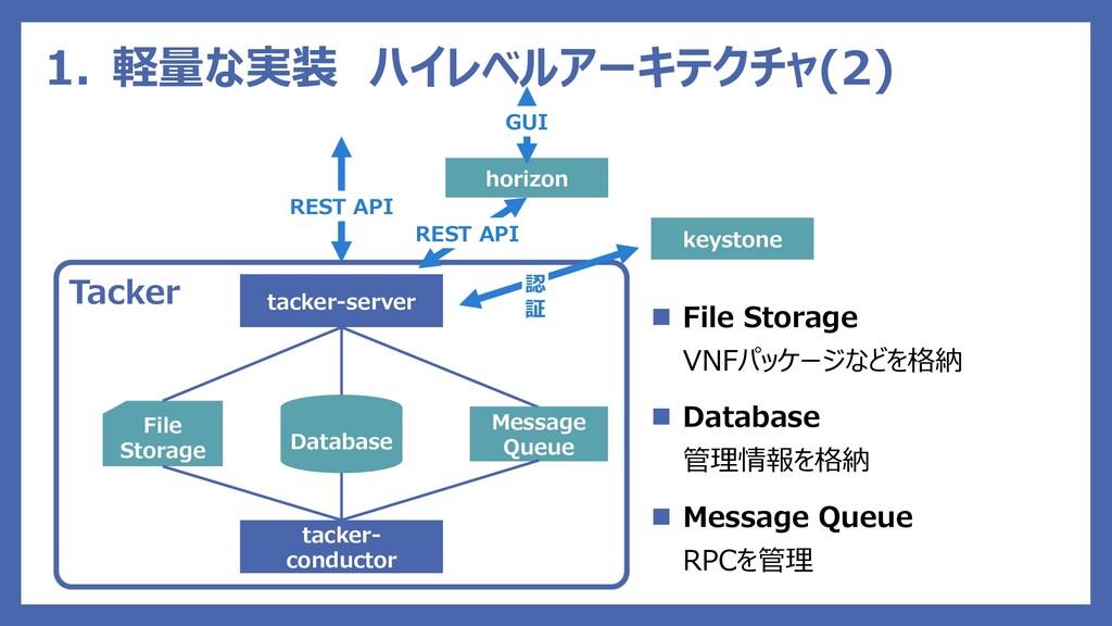 Tacker 1. 軽量な実装 ハイレベルアーキテクチャ(2) tacker-server t...