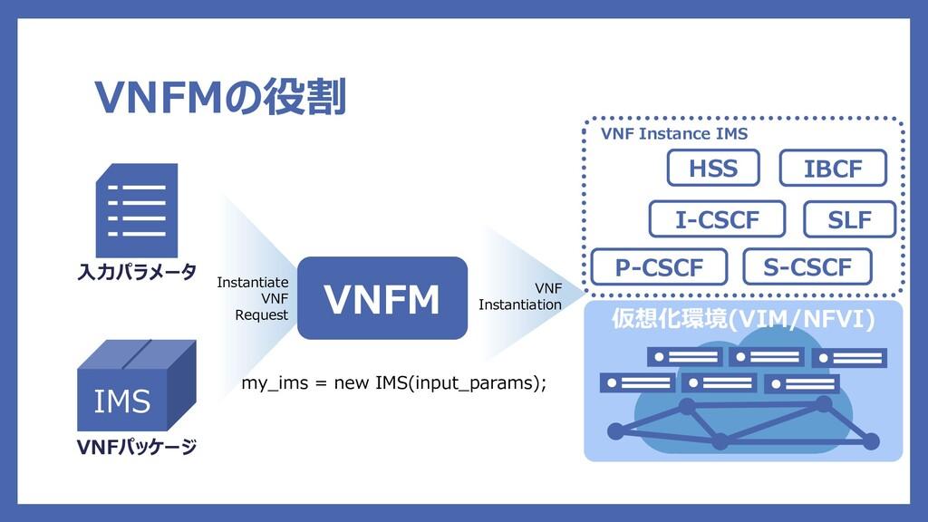 Instantiate VNF Request VNFMの役割 IMS VNFパッケージ 入力...