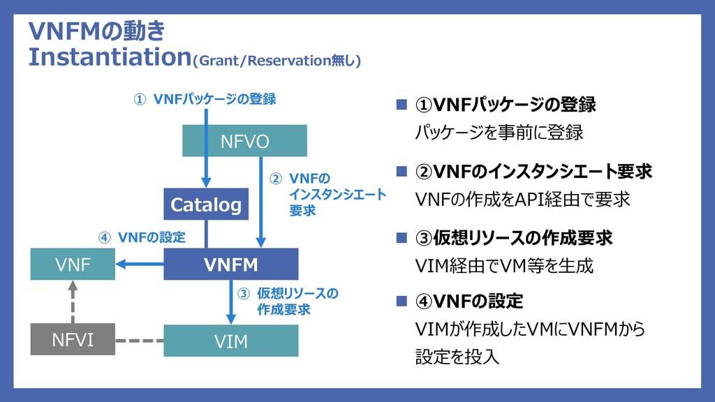 VNFMの動き Instantiation(Grant/Reservation無し) VNFM...