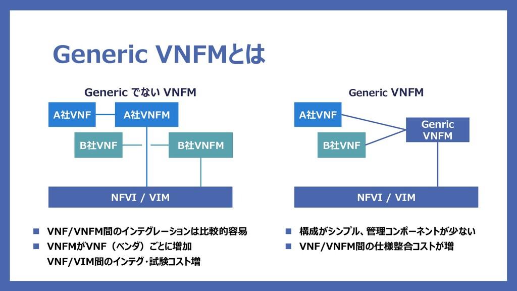 Generic VNFMとは Genric VNFM A社VNF B社VNF NFVI / V...