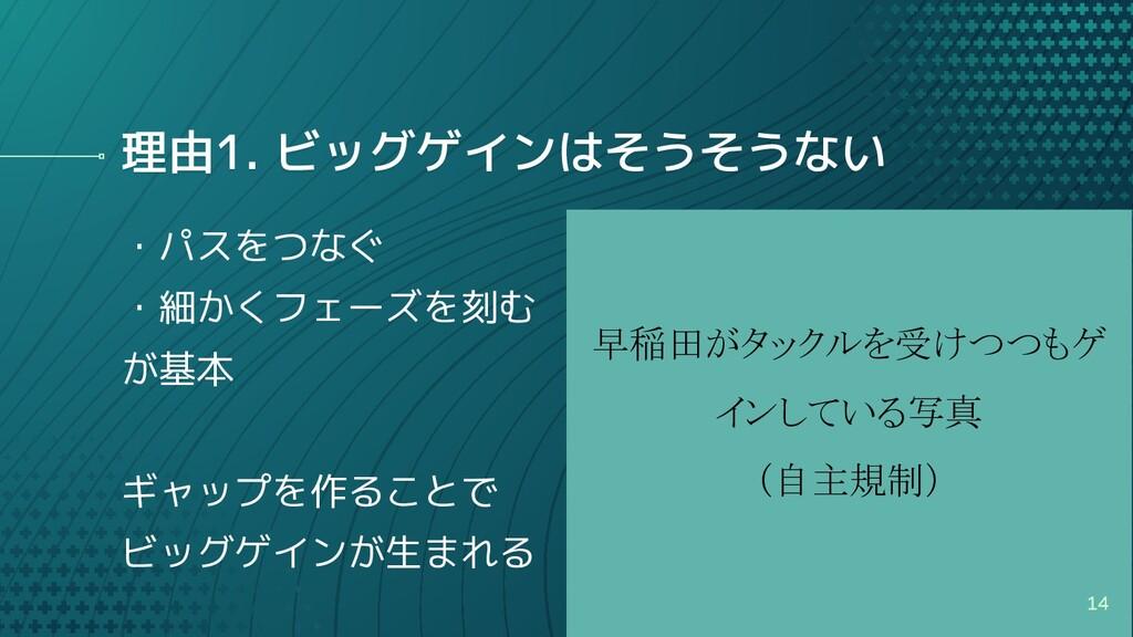 早稲田がタックルを受けつつもゲ インしている写真 (自主規制) 理由1. ビッグゲインはそ...