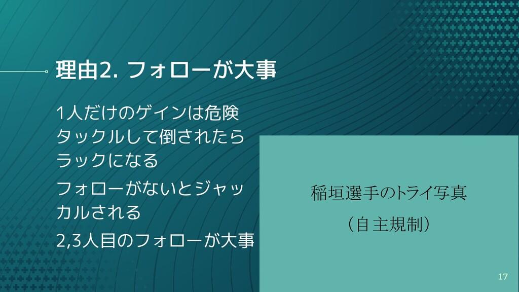 稲垣選手のトライ写真 (自主規制) 理由2. フォローが大事 1人だけのゲインは危険 タッ...