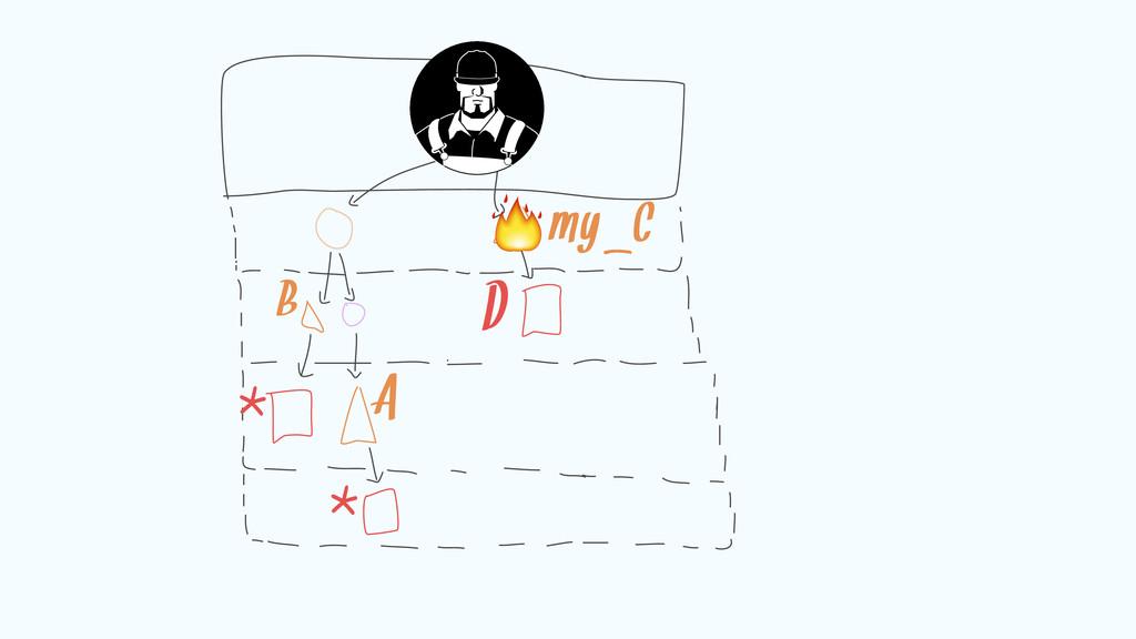 myAC B A D   4