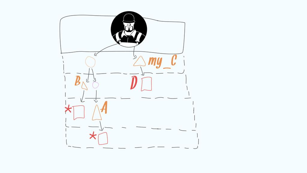 myAC B A D