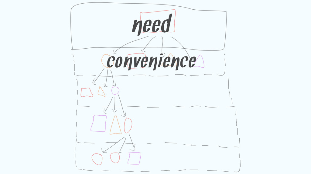 convenience need