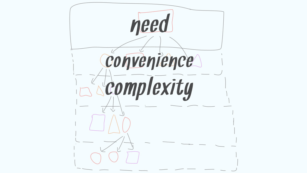 convenience need complexity
