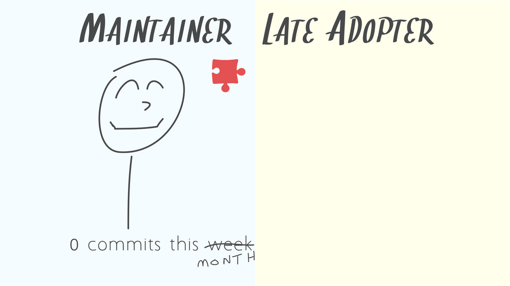MAINTAINER LATE ADOPTER 0 commits this week