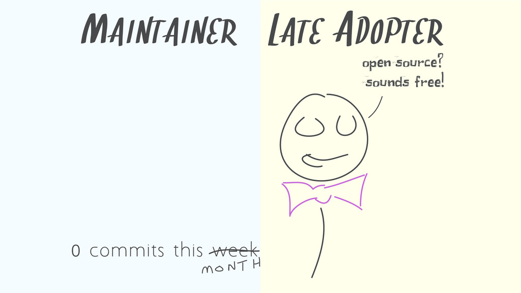 MAINTAINER LATE ADOPTER open source? sounds fre...