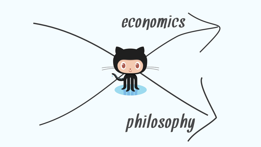 economics philosophy