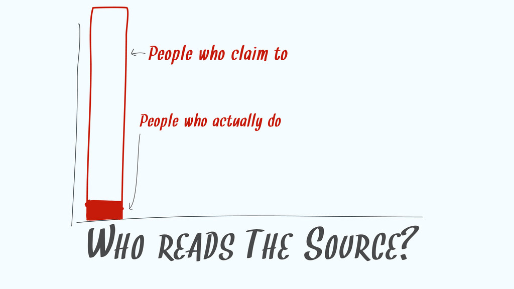 WHO READS THE SOURCE? People who claim to Peopl...