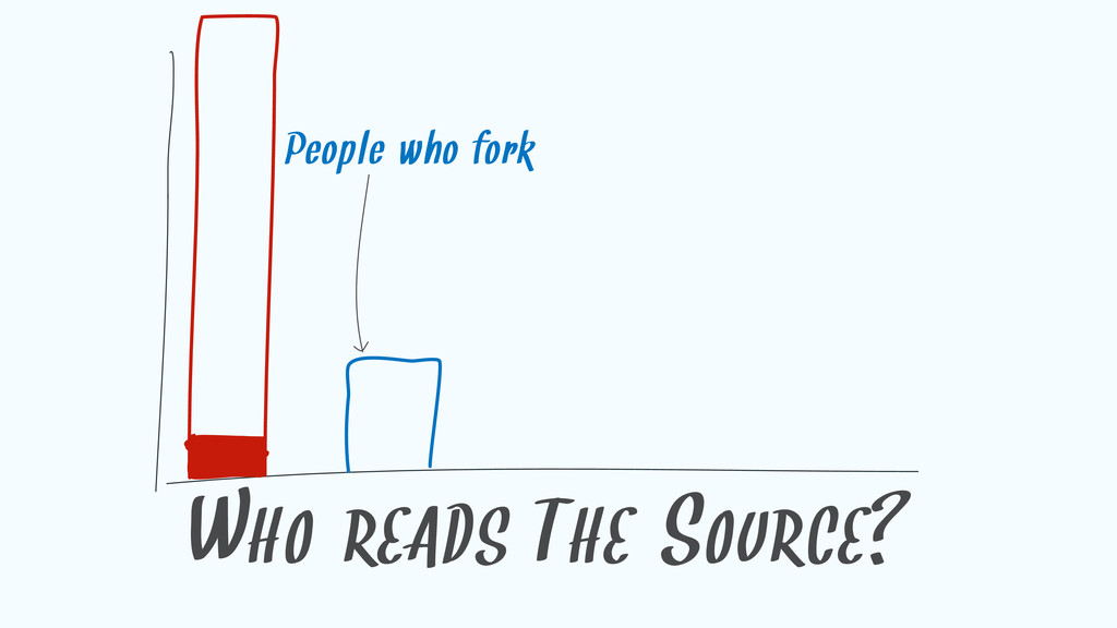 WHO READS THE SOURCE? People who fork